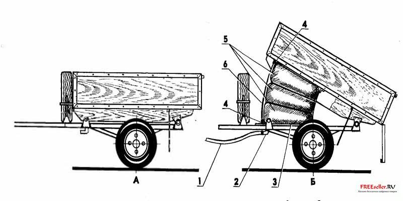 самодельные погрузочные устройства древесины в кузов счету, картина Роберта