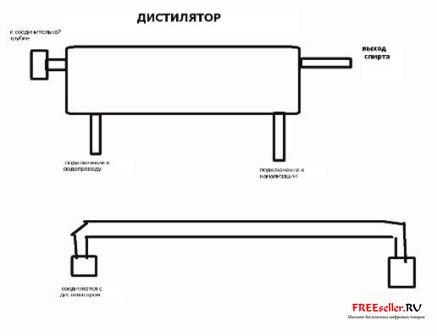 Рис.1 Схема дистилятора для