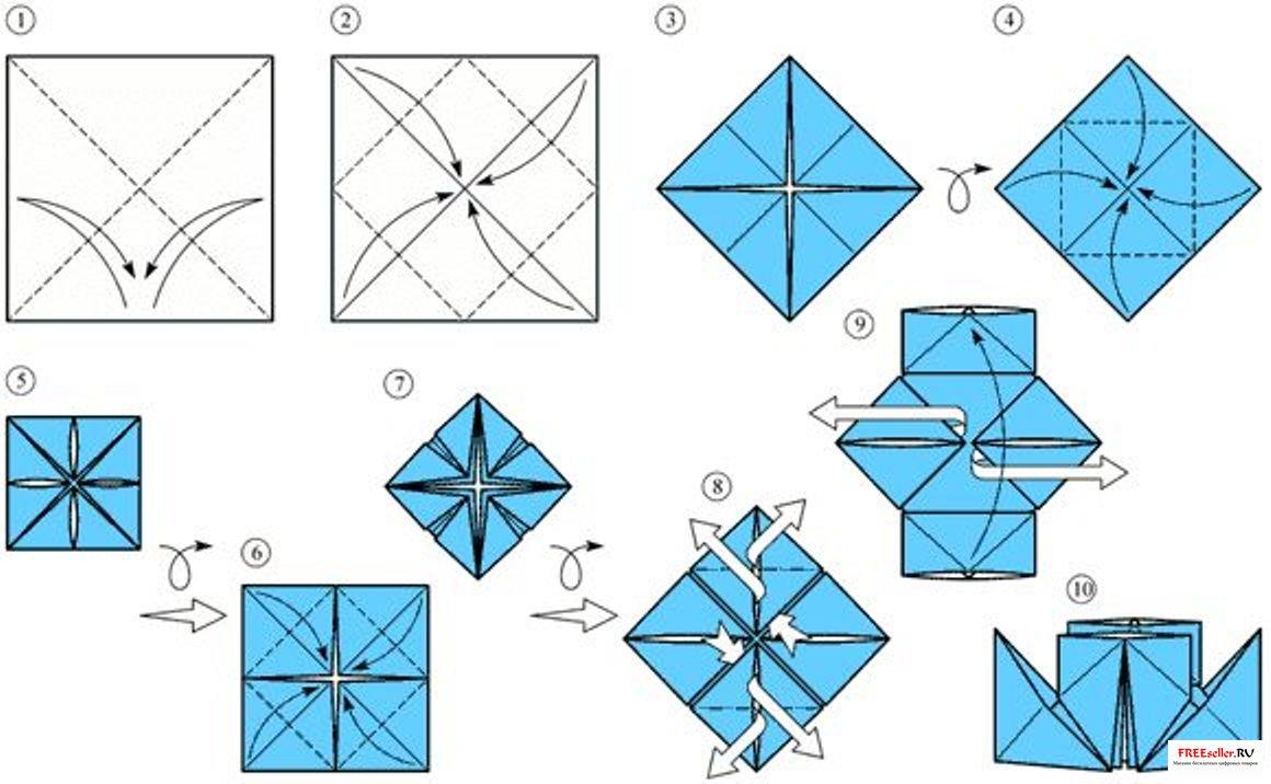 Картинки как сделать из бумаги корабль