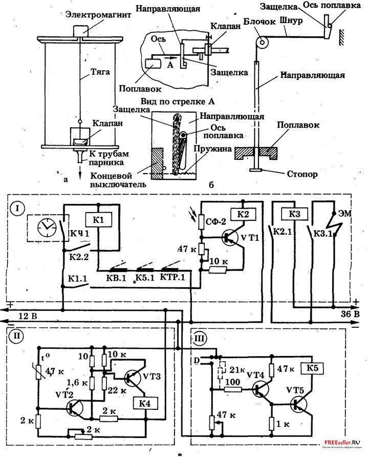 Электромеханическая часть
