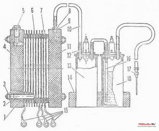 Устройство электролизера:
