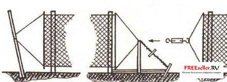 Станок для плетения сетки рабица