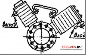 Самодельное газобалонное оборудование (ГБО) для заправки автомобиля природным газом