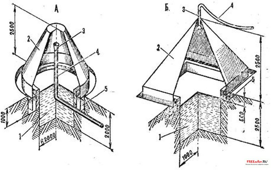 Рис. 1 Схема установки для