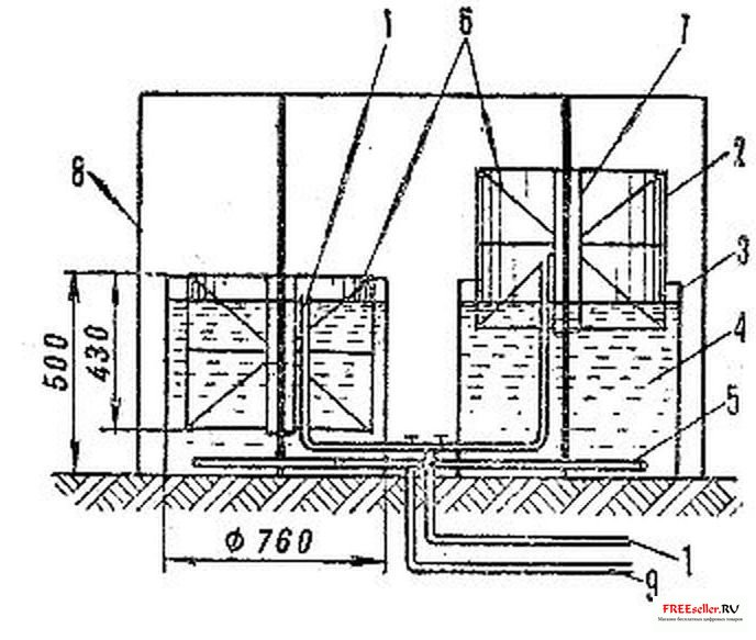Рис. 4 Схема устройства для отвола конденсированной воды 1 - шланг подачик биогаза, 2 - U-образная трубка, 3...