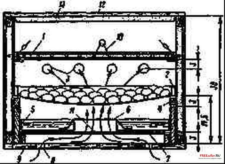 Инкубатор своими руками чертежи с размерами для перепелов