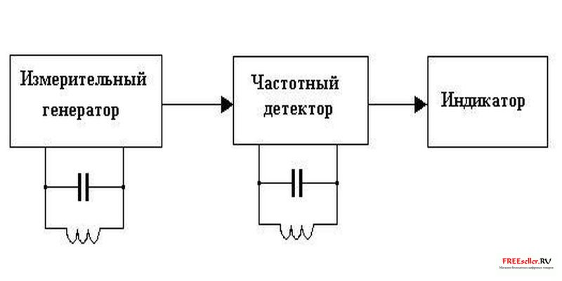 Схема частотного генератора мотора 12.