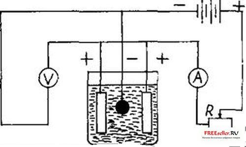 Изготовление печатей своими руками