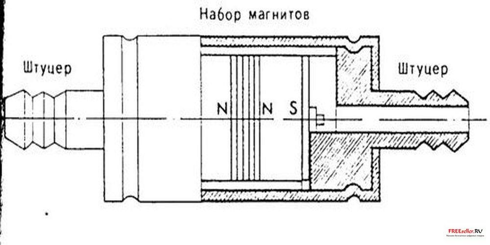 магнитной обработки воды