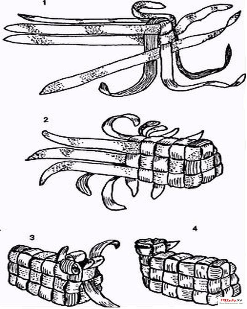 Плетение из бересты используется преимущественно один вид переплетения, подобный полотняному в ткачестве...