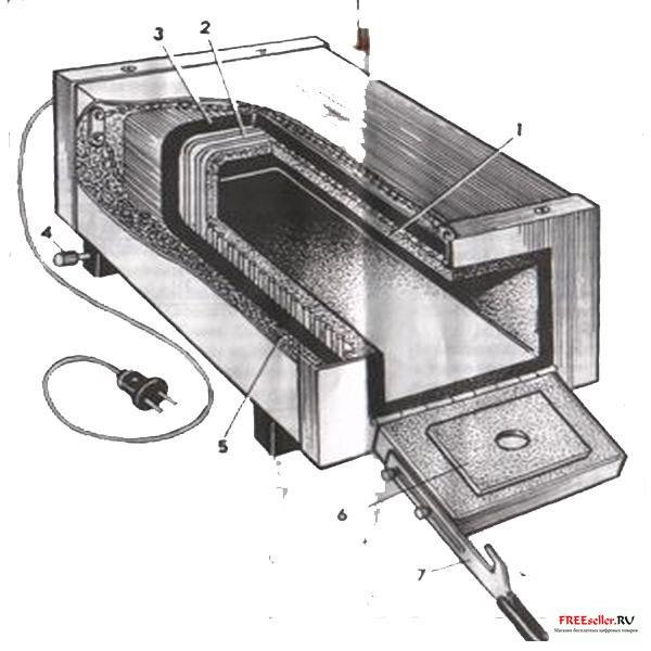 Рис.1. Электрическая муфельная печь: 1 - муфель, 2 - обмотка, 3 - обмазка, 4 - клемы заземления, 5.
