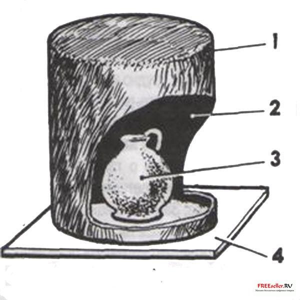 Обжиг можно производить в топке любой печи...  Рис. 3. Капсула для глазурования: 1 - асбестово-глиняная обмазка...