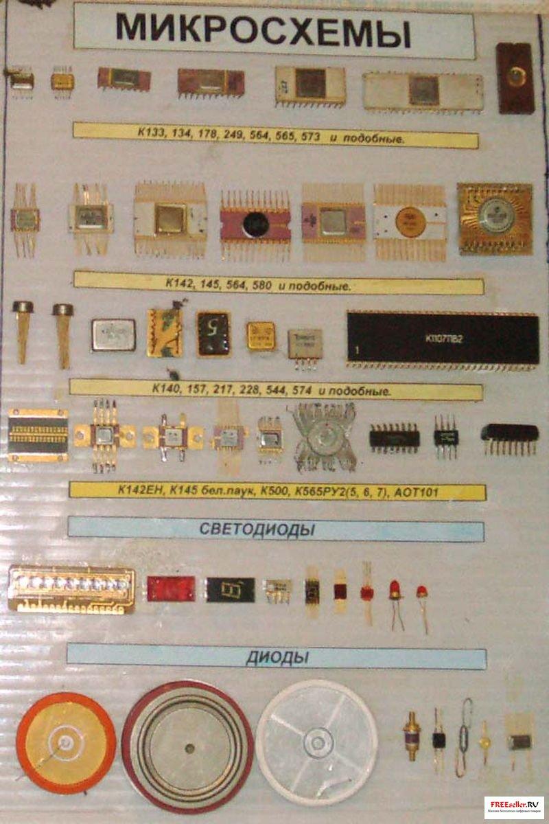 Микросхемы и транзисторы в круглых, керамических, планарных, DIP...