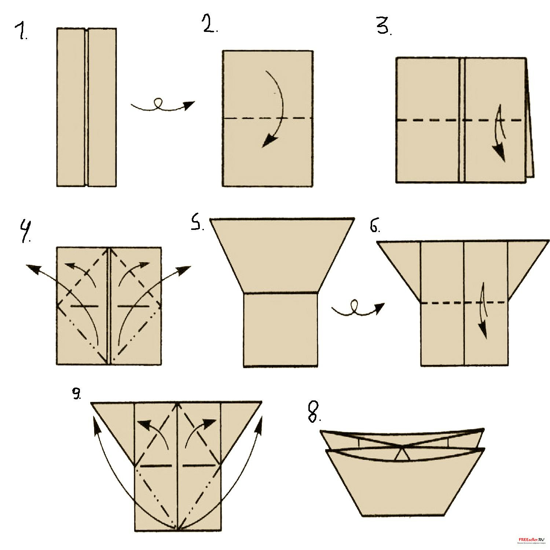 8) Базовая форма оригами: катмаран 1-ый вариант готова.  5) Получилась лодочка.  Переверните на другую сторону.