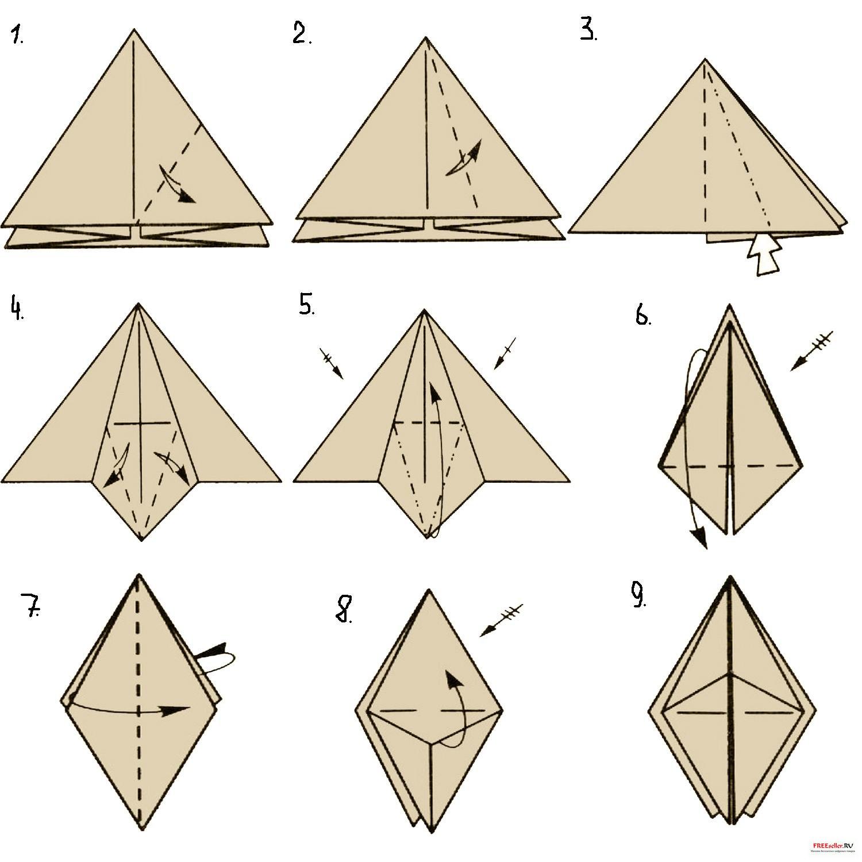 3) Раскройте и расплющите получившийся карман.  4) Перегните...  Рис.1 Схема базовой формы оригами: лягушка.