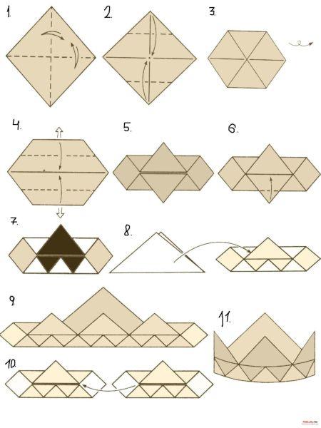 Как сделать корону из бумаги пошагово