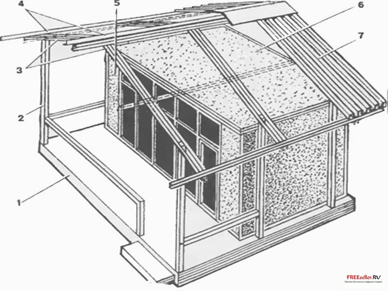 Как построить бунгало своими руками
