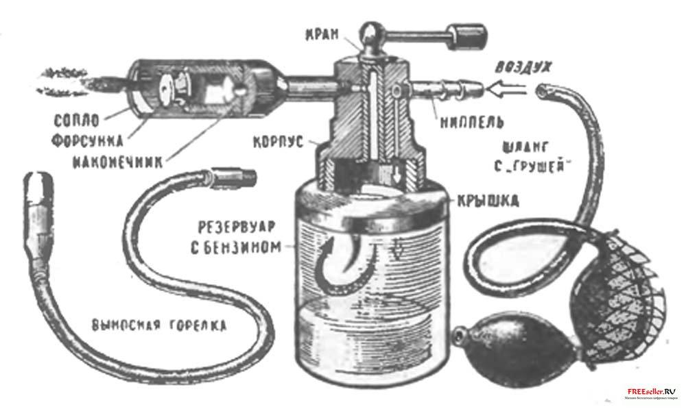 Газова паяльна лампа своими руками