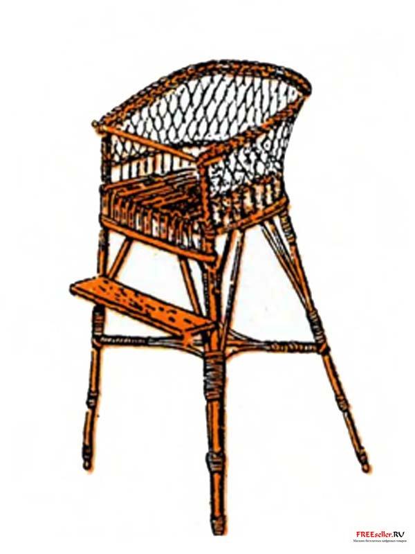 Мебель своими руками из ивы