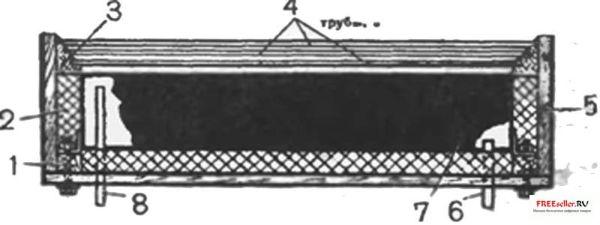 Рис.2. Устройство простйшего самодельного солнечного водонагревателя.