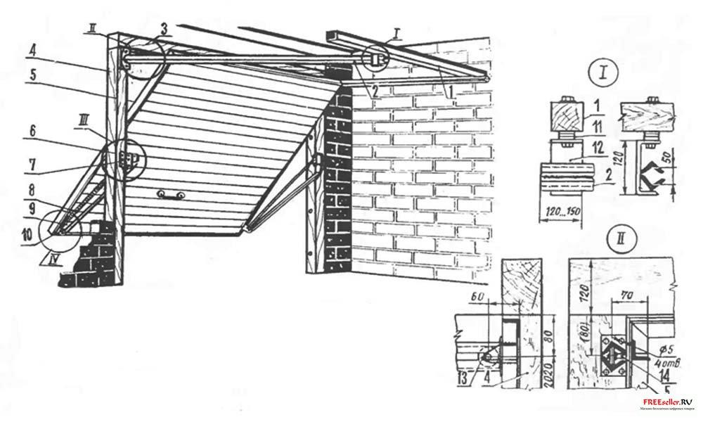 Секционные подъёмные ворота для гаража своими руками