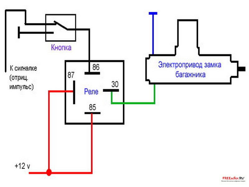 ваз 2110 схема проводки от