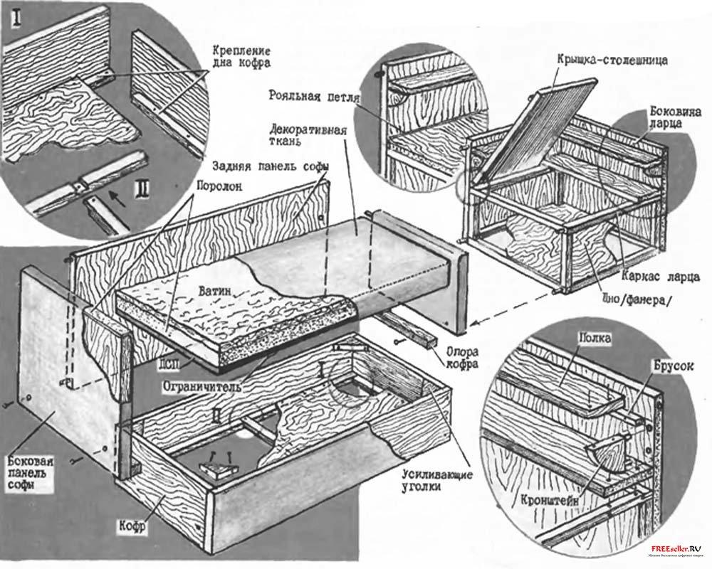 Схема диван угловой своими руками