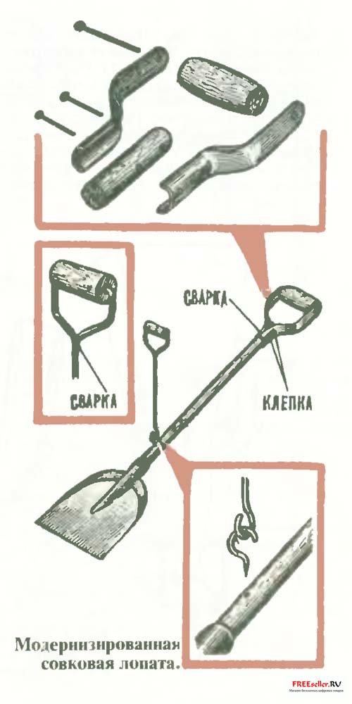 Как сделать лопату в домашних условиях