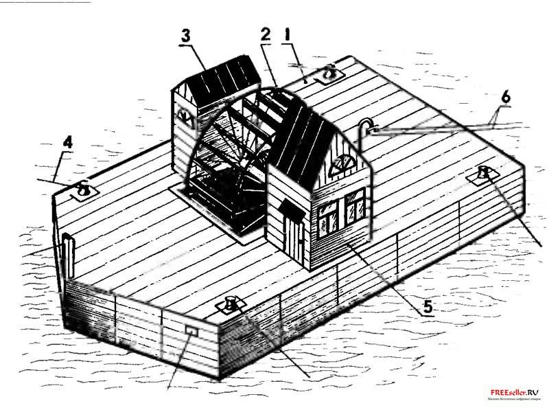бесплотинная мини ГЭС