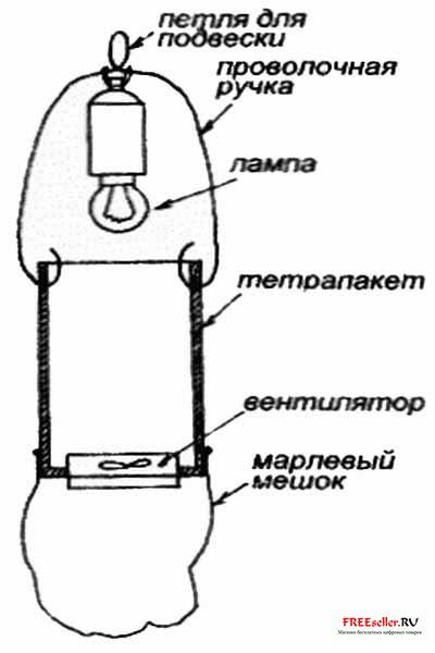 Электромеханическая ловушка