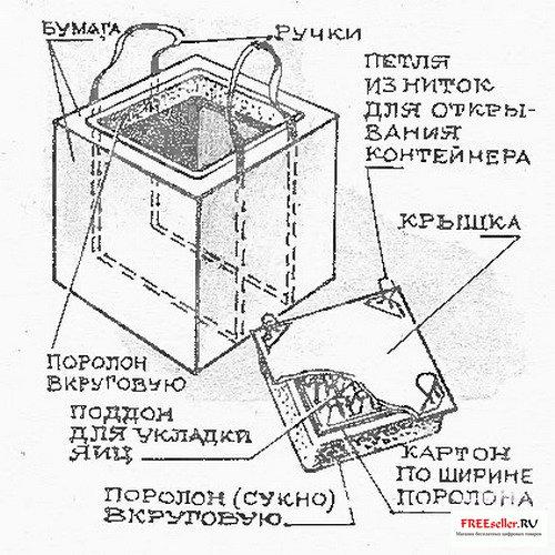 Как сделать сумку холодильник своими руками