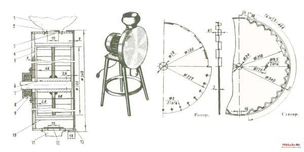 Самодельная мельница крупорушка