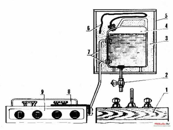 Самодельный водонагреватель из газовой плиты