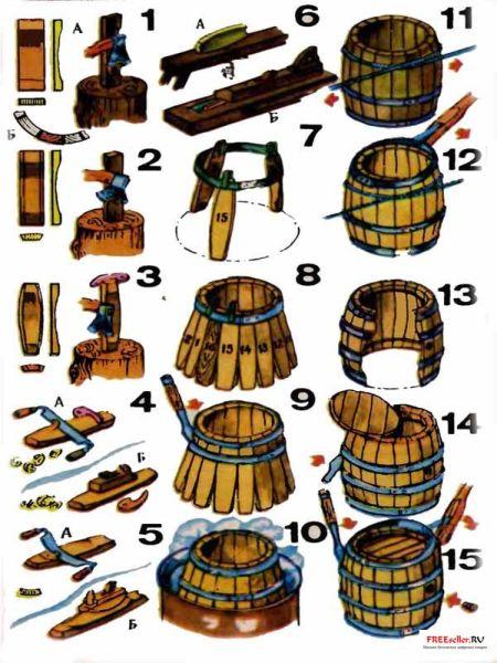 Бондарный инструмент своими руками 74
