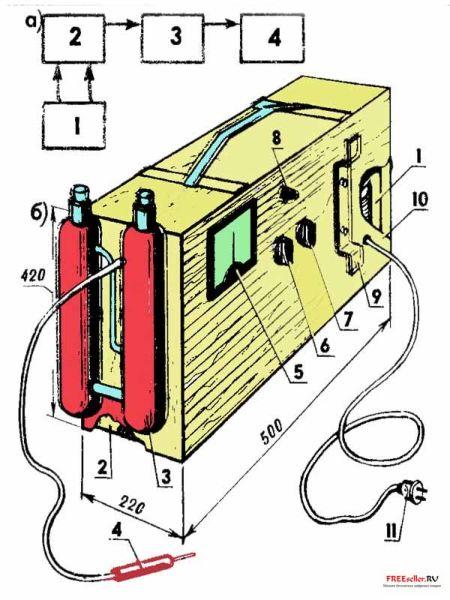 Аппарат для газовой резки и сварки своими руками