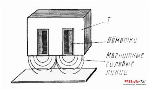Прибор для измерения толщины