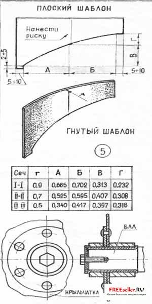 Как сделать крыльчатку для вентилятора своими руками 17