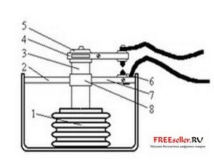 Терморегулятор для
