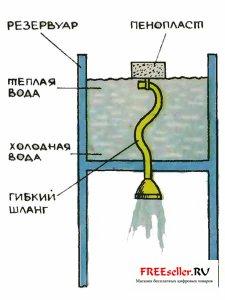 Водоснабжение дома от