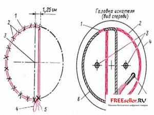 Головка металлоискателя (вид