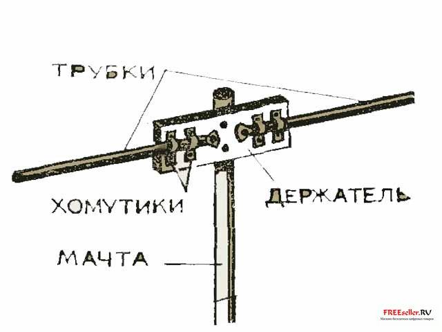 антенна своими руками