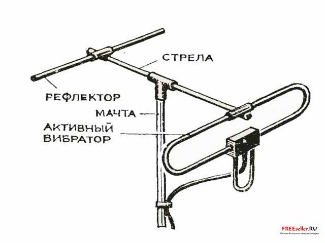 Антенна ДМВ для Т2 своими