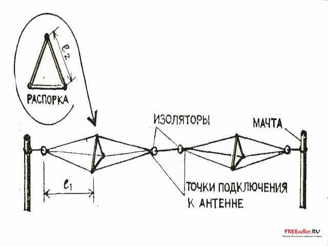 Антенны fm диапазона своими руками
