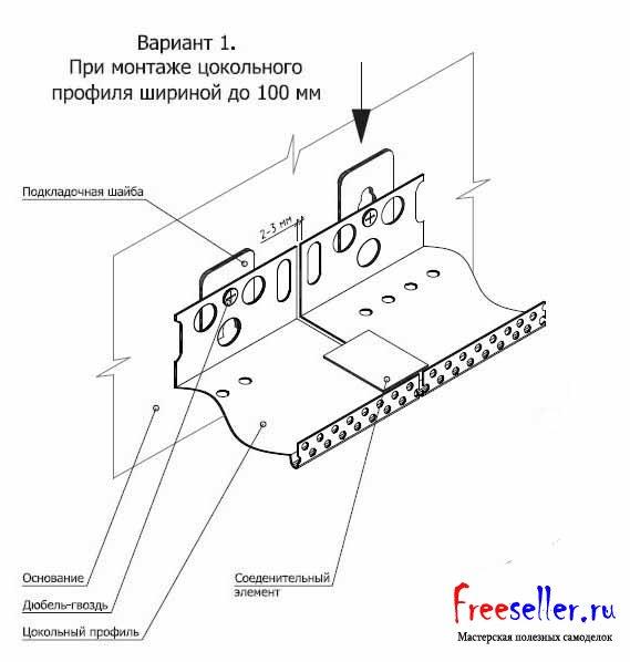 Схема монтажа цокольного