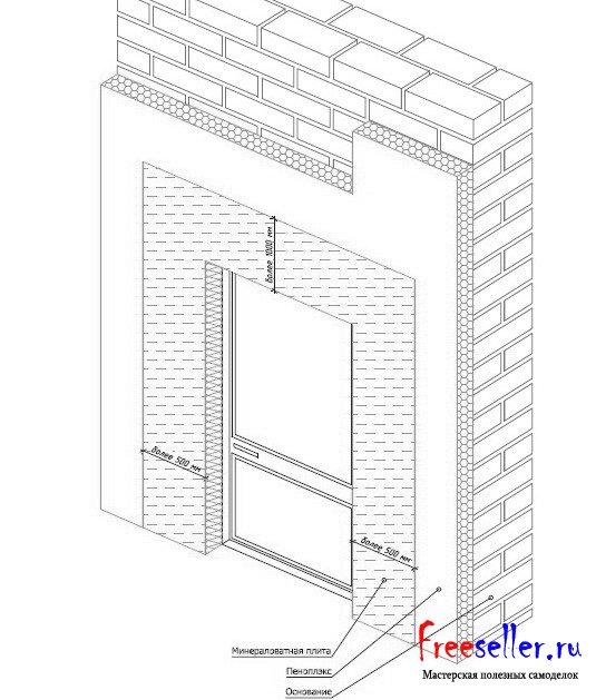 Технология утепления стен