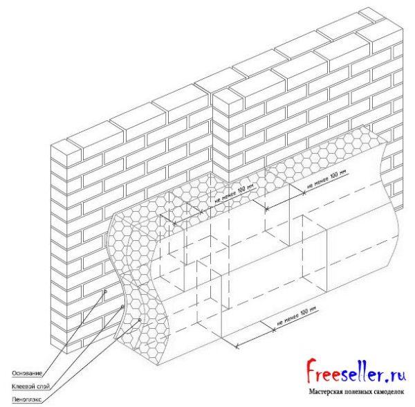 Технология утепления стен пеноплексом