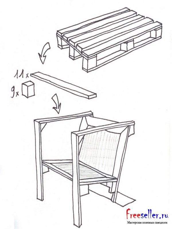 Мебель из поддонов своими руками чертежи