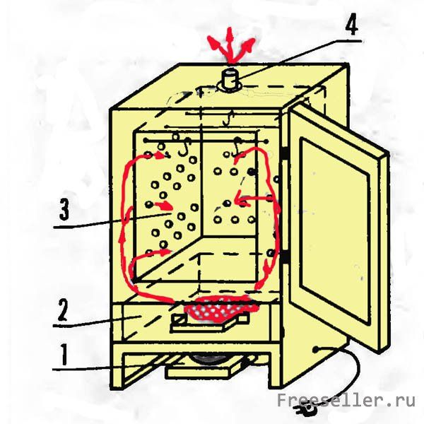 Коптильня своими руками чертежи из холодильника