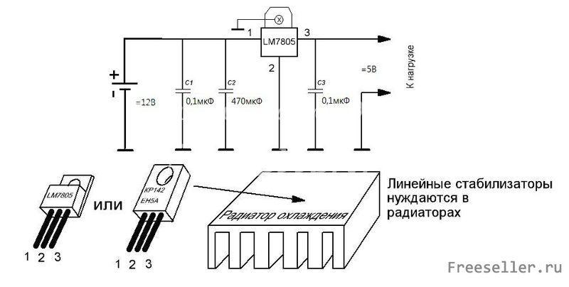 USB-розетка в машину