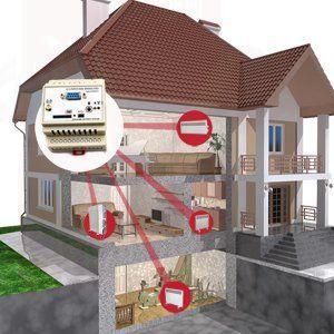 Контроль и управление температурой на даче с помощью СМС